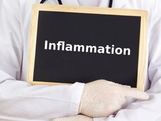Inflammation - Charlotte Inflammation Treatment